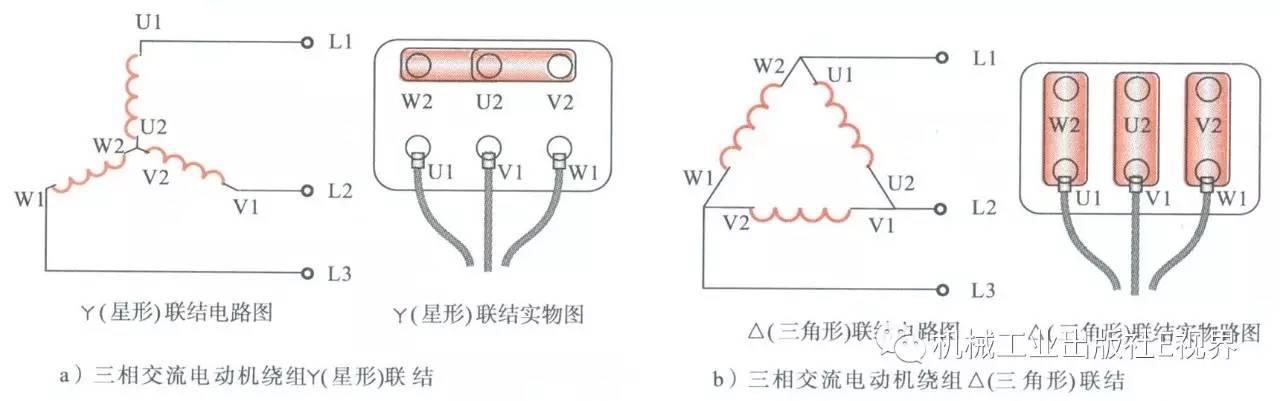 电动机三相绕组的y和△联结