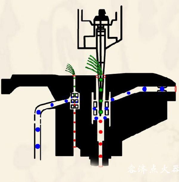 摩托车大灯凸透镜的工作原理_凸透镜成像原理