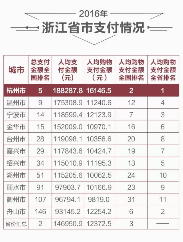 杭州西湖_杭州人均存款