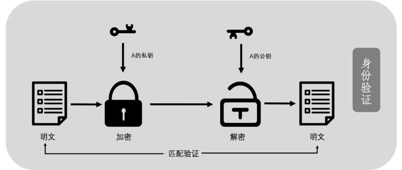 """比特币从""""不了解""""到""""被误解""""——详解区块链技术 (1)"""