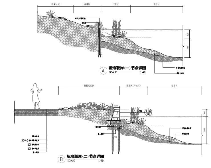 cad灯具囹/��(j_cad(天正)景观施工图设计制图技巧,详解!