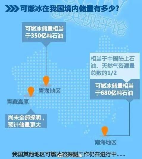 全球首次!中国成功开采可燃冰 投资机会在这