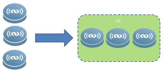 东北林业大学 无线校园网管理的 减负 之路