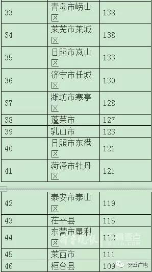 人均 gdp_2019年各省人均gdp