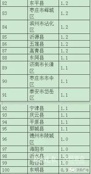 禹州gdp2020多少亿_2020年共有16国GDP超万亿美元,亚洲上榜5国,其他地区呢