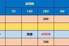 交一元日报(20170519)