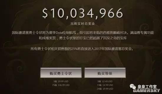 "《Dota2》奖金池已突破1000万美元 有望再创新纪录"""