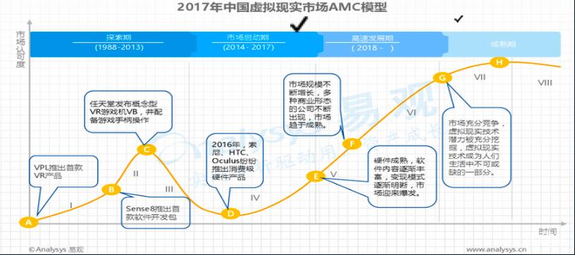 暴风集团副总裁王刚:蛋椅之类的VR模式早就过时了插图2
