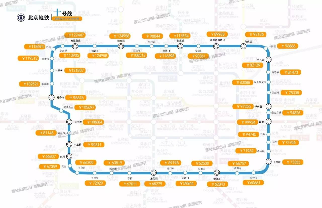 北京安河桥北地铁站