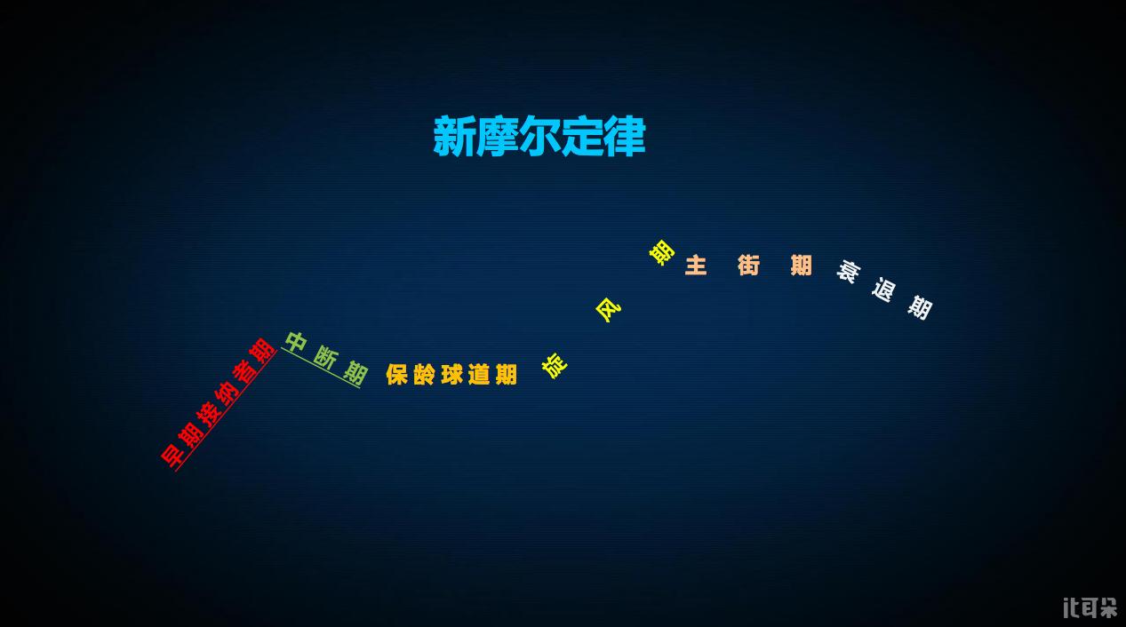 暴风集团副总裁王刚:蛋椅之类的VR模式早就过时了插图1