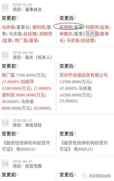 """四家上市公司入股,成交量近百亿的""""理想宝""""涉嫌关联违规担保"""