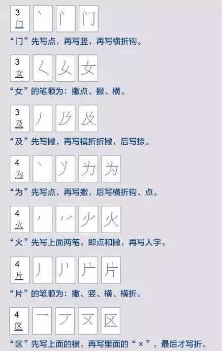 汉字笔顺规则,看看孩子的笔顺写对了吗