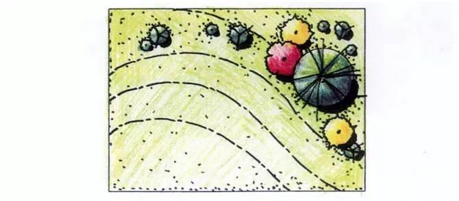 庭院景观设计的流程【推荐】图片