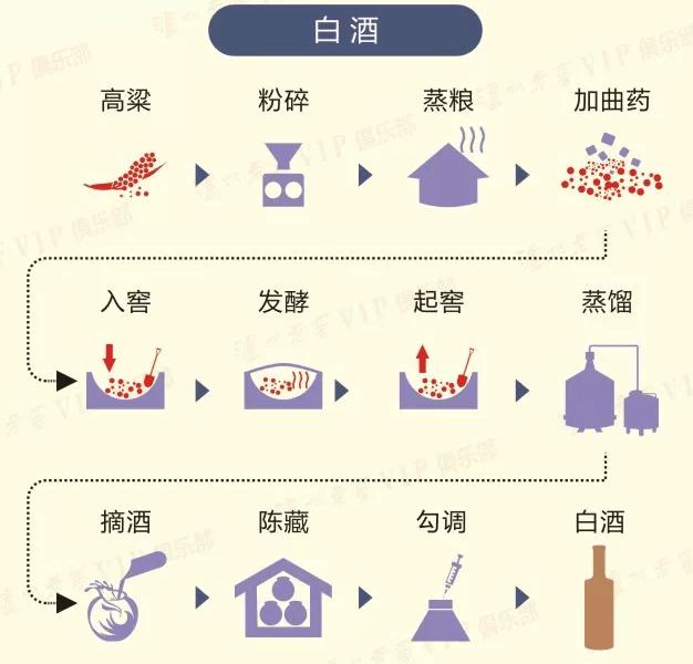 酿酒师黄春英:粮食怎么酿成美酒?5张图轻松读懂!