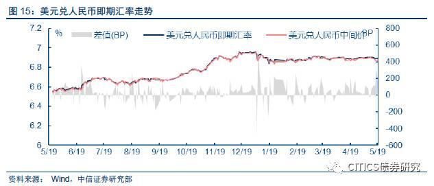 【数据解析货币政策】长短搭配,量价结合,货币政策稳健中性