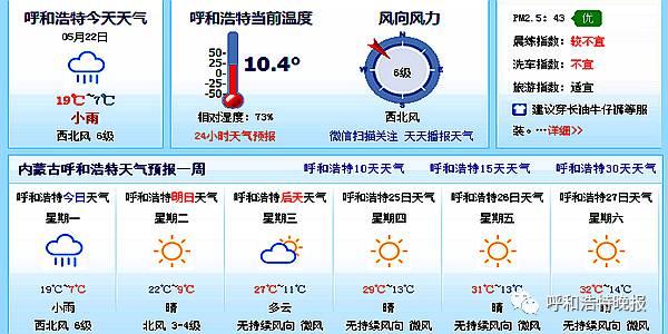 未来一周天气预报-你知道吗 为了昨晚的雨,我市用了人工增雨 地面火
