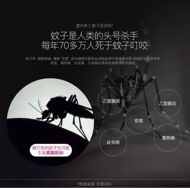 """每年竟然有70多万人死于蚊子叮咬!!!为了家人健康,速看"""""""