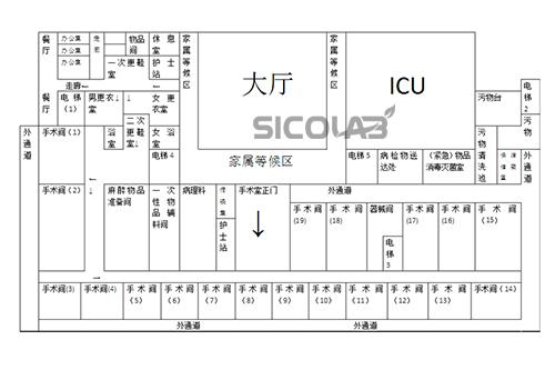 医院检验科及实验室平面布局图sicolab图片