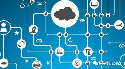 新概念?万物联网IoE与物联网IOT有何差别