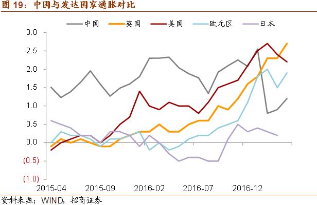 【招商宏观】是时候看看四大国的经济基本面了——全球资产价格双周报(5.1-5.14)