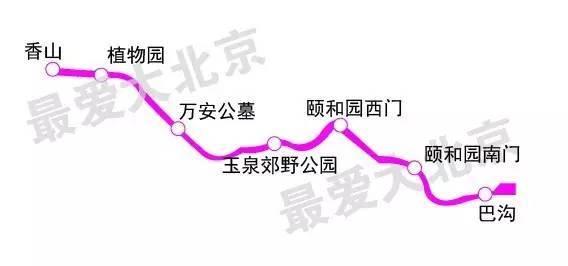 北京地铁2025规划编制开始,说说哪儿更需要新地铁图片