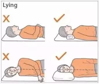 图为错误睡姿与正确睡姿