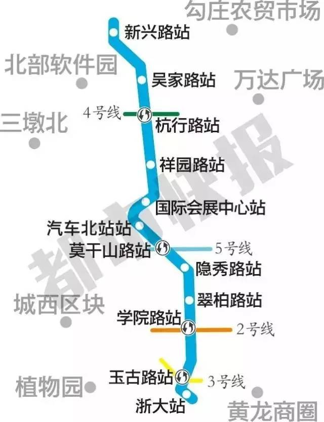 圣保罗地铁线路图