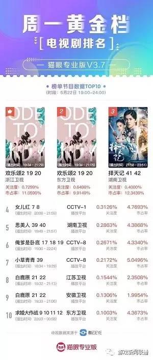 刘涛献唱主题曲 《胡莱三国2》6月底首发