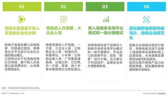 重磅消息!2017,微商又被列为最赚钱的行业