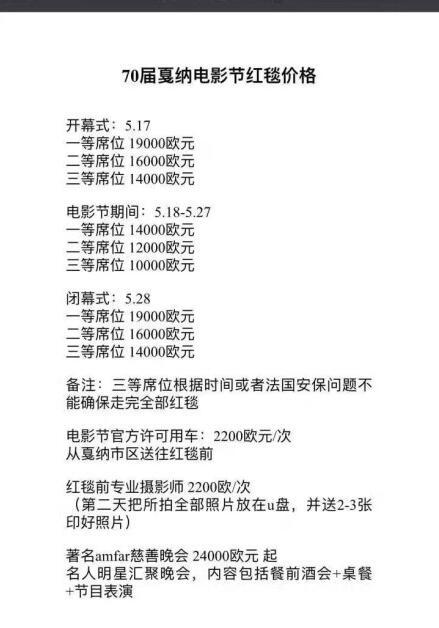 第70届戛纳红毯价格疑曝光 最低一档花不到10万元