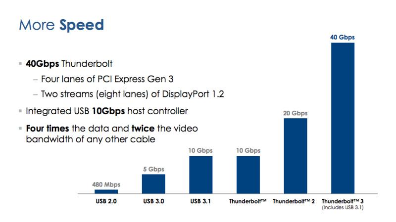 用了21年的USB数据接口,要被彻底抛弃了   移动互联  第2张