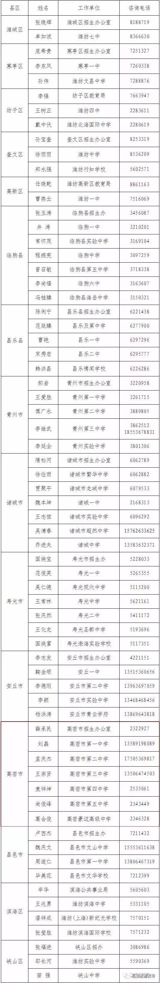 公告 潍坊市公布高考志愿辅导师信息,高密是这七位老师!
