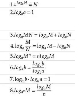 """【知识点】对数及对数函数"""""""