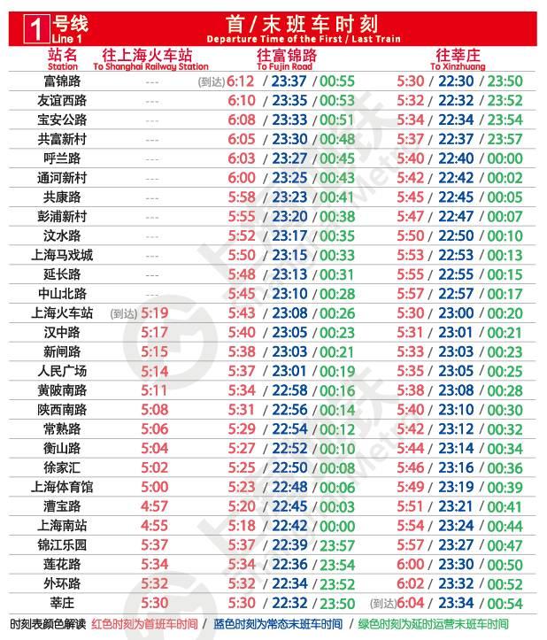 【通知】上海14条地铁线最新首末班车时刻表!5月27日起执行