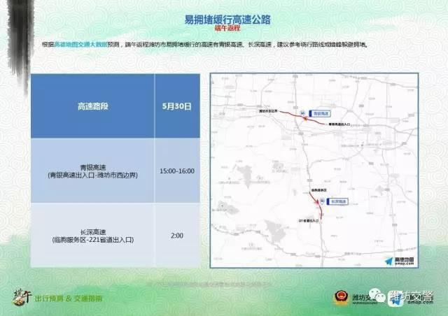 潍坊人口预测_潍坊风筝节图片
