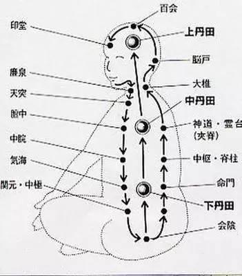 Images of 大周天 - JapaneseCla...
