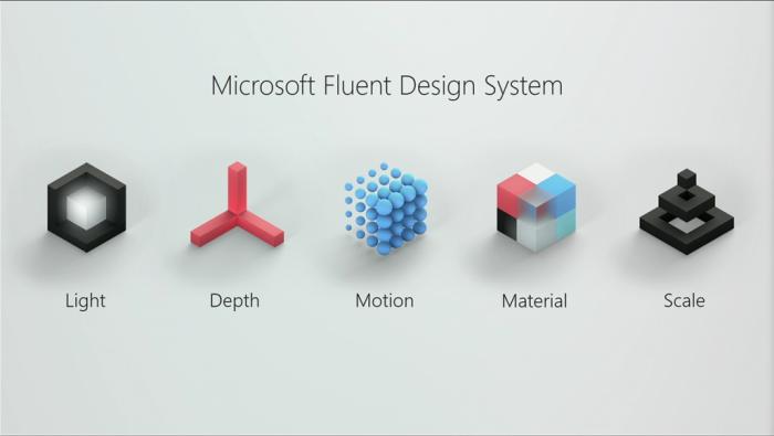 来看看Win32资源监视器在Fluent Design设计语言下的样子的照片 - 1