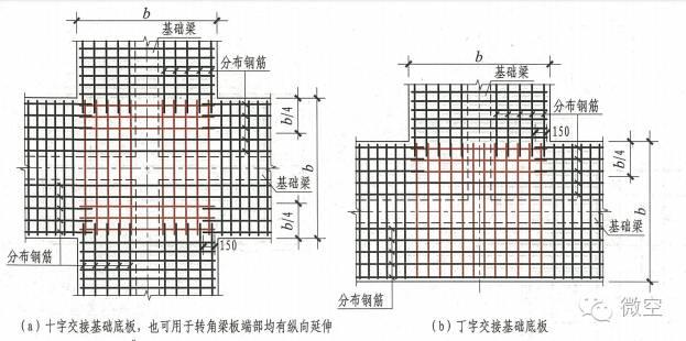 图八 条形基础构造-施工技术 16G101系列深度揭秘,全面包含总则 柱 图片