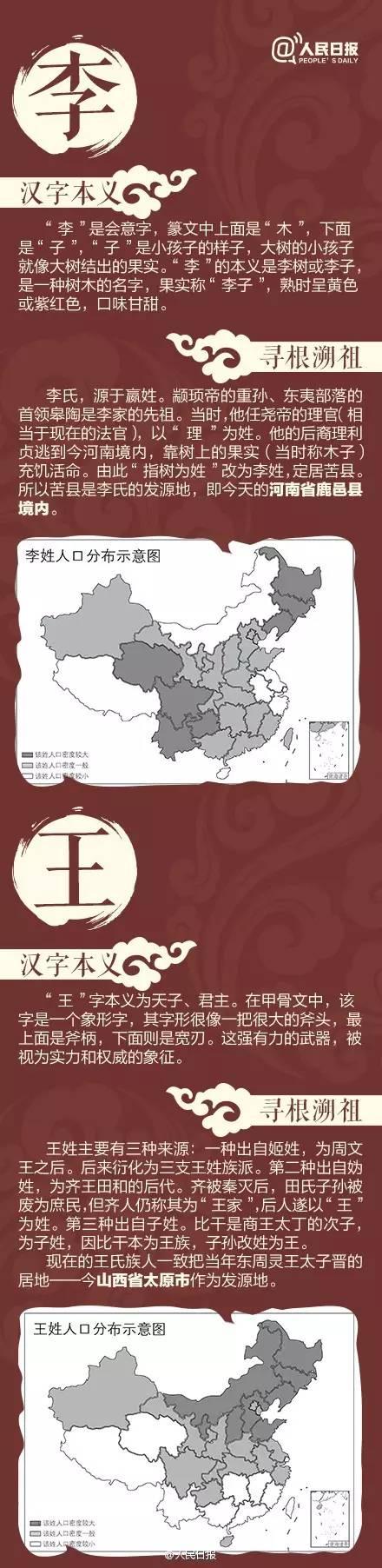 """揭秘中国18大姓氏的起源,看看你的姓发源地在哪"""""""