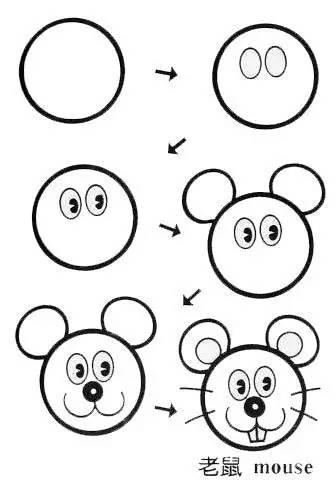 一个圆,秒变100种简笔画