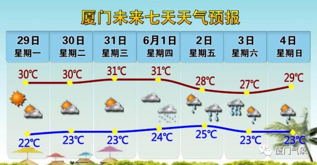 下来一天更比一天热 这些地方要停水停电