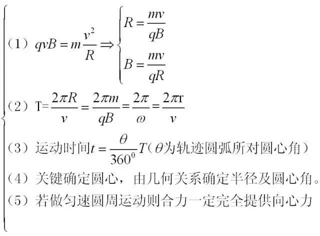 考前再复习一遍!高中物理公式精编大全(附数学 化学)图片