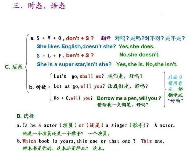 特级名师:不吃透这9张图,英语连入门都不算!