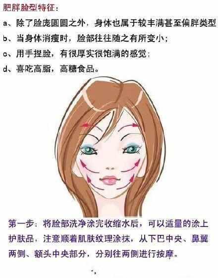 乔媚佳族:简单几张图让你的脸一瘦再瘦