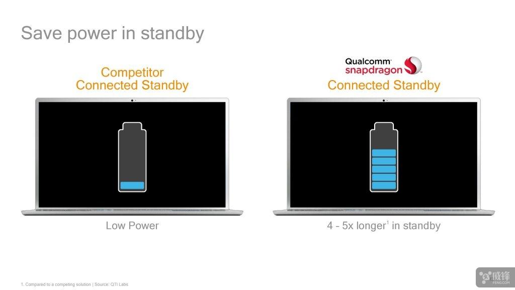 这就是下一代超极本 骁龙835 Windows PC新干货解析的照片 - 7