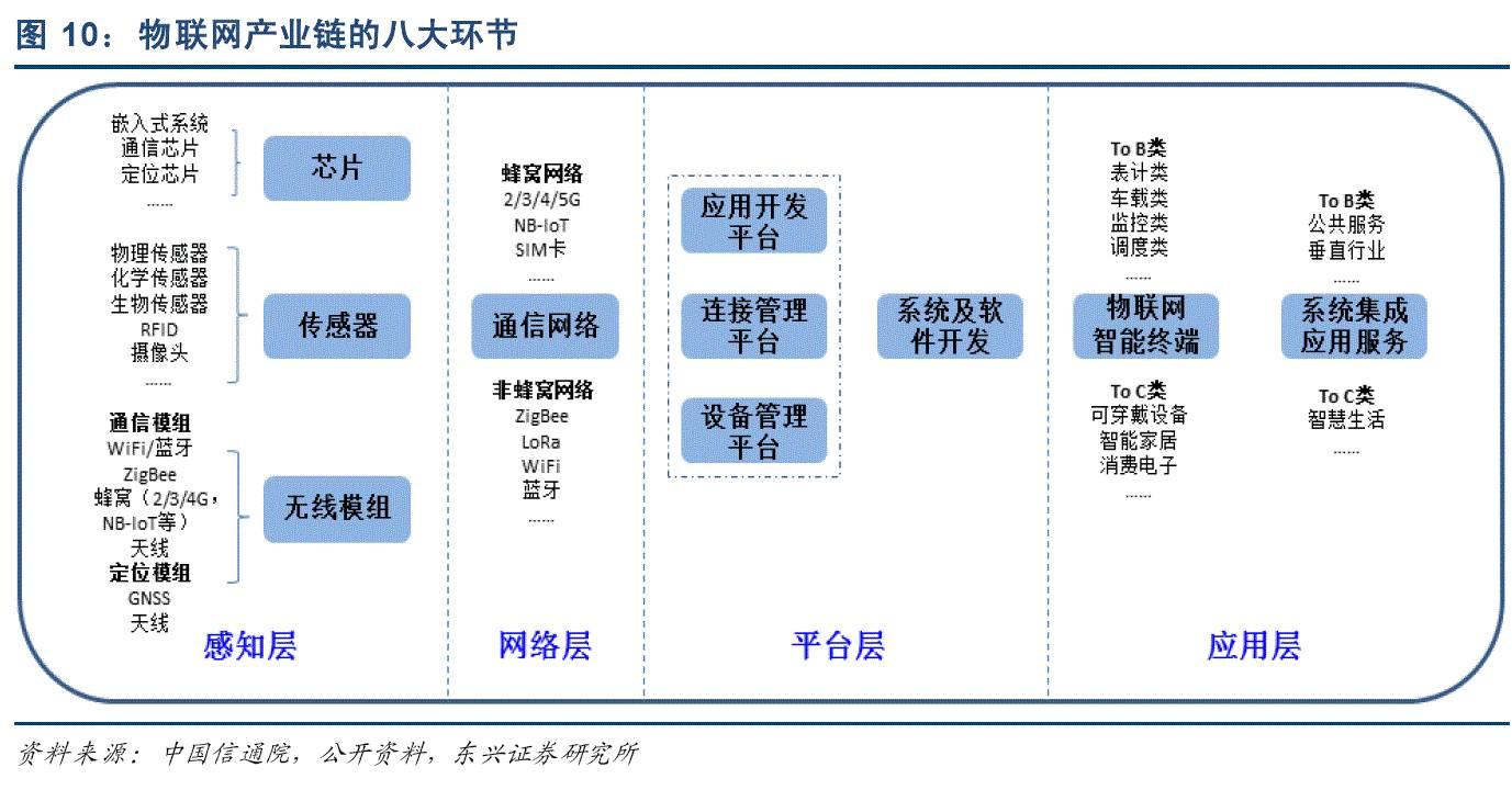 物联网科技_广州金智慧物联网科技有限公司_中电科技集团58所控股物联网公司