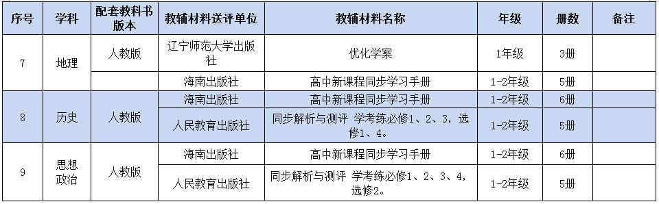 公示|2017年海南省中小学高中目录推荐评议事迹感恩之星公示教辅材料材料图片