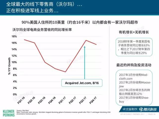 连续22年互联网女皇报告为什么能够次次爆款?附中文完整版