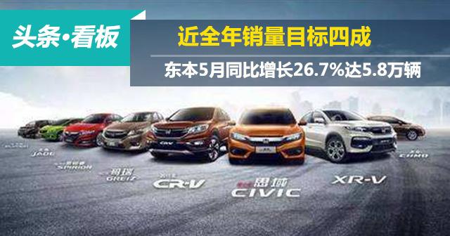 近年销量目标四成东本5月同比增长26.7%达5.8万辆