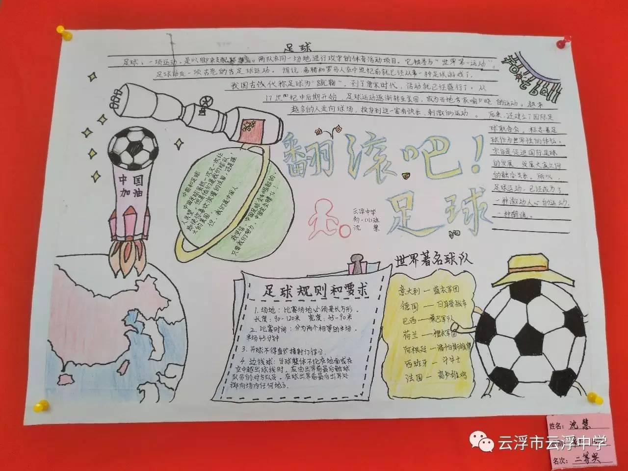 我的中国梦,我的足球梦